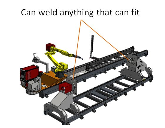 Can weld anything that can fit
